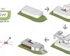 diagrama de arquitetura casa terras de jundiai